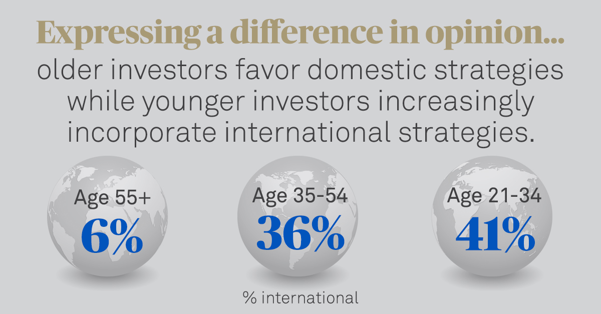 Investor_survey_infographic