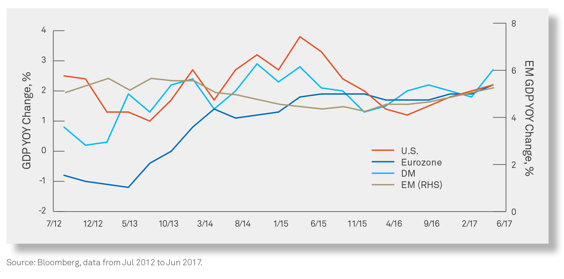 the strength of us dollar from the global perspective The dollar has ousted the vix index as a barometer of the banking sector's   bank leverage, our results suggest that the strength of the dollar is a key  for a  global perspective in tracking the functioning of the financial system.
